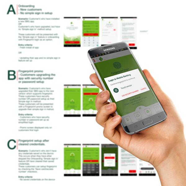 Android-fingerprint